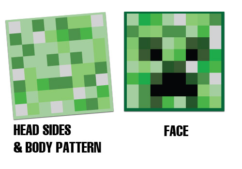 Easy Printable DIY Creeper and Steve costumes! | saynotsweetanne.com | #halloween #  sc 1 st  Sweet Anne Designs : printable minecraft costume  - Germanpascual.Com
